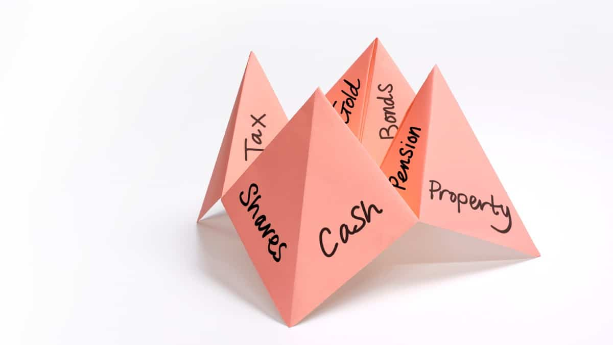 Paper fortune teller investment opportunities