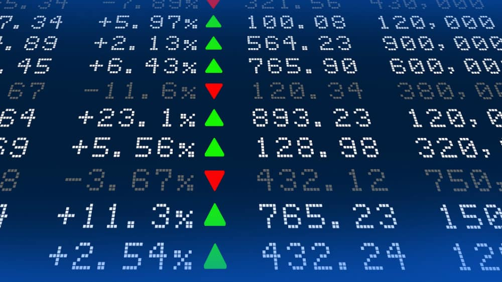 Screen of price moves in the FTSE 100